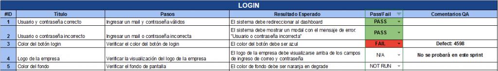 Test Case - Test Suite - Test Plan 2